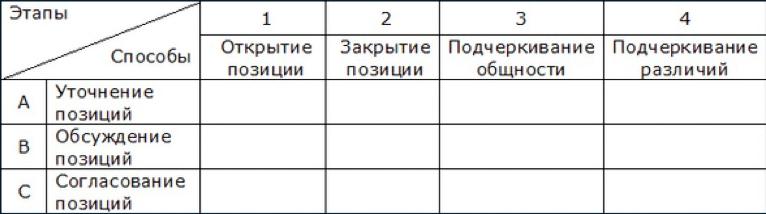 Peregovory.jpg